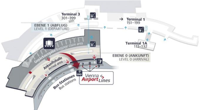 vertrekpunt bussen luchthaven wenen